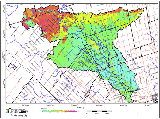 Humber River Watershed Management Plan