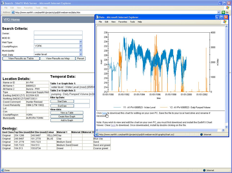 EarthFX Web Data Centre